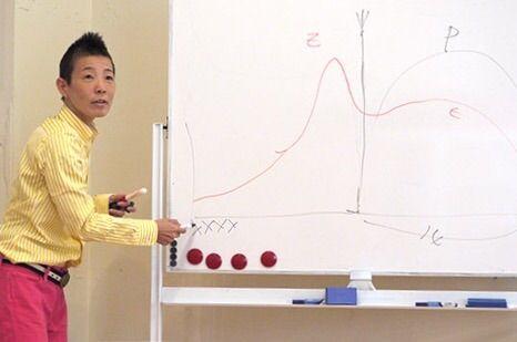 高尾美穂先生の講座風景